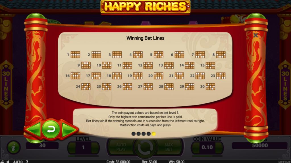 หาเงินจากเกม Happy Riches